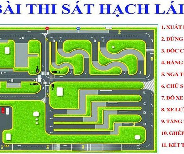 học lái xe ô tô b2 tphcm, thi sát hạch lái xe b2